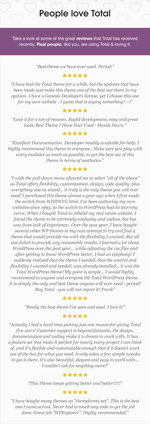 Total WordPress Theme Reviews