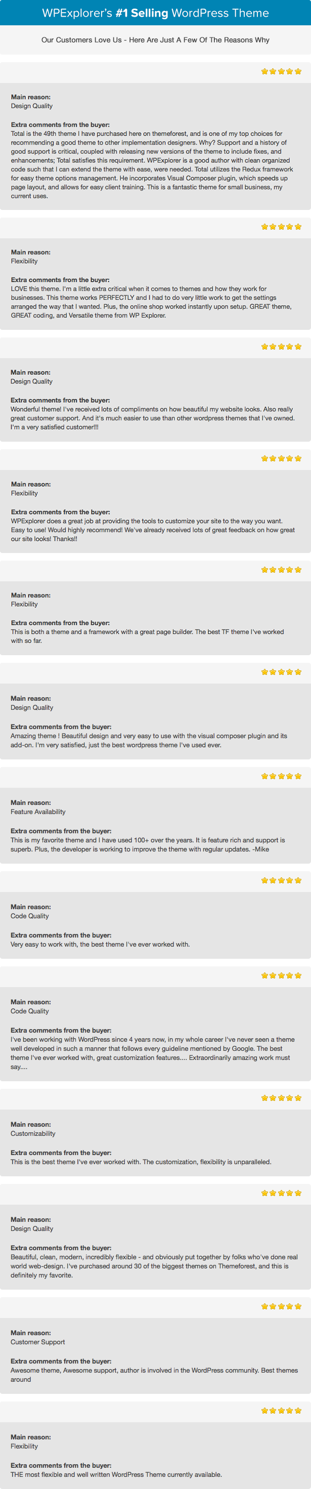 Total WordPress Theme 5 Star Reviews