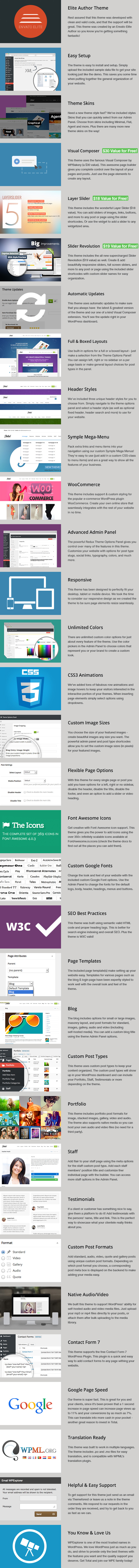Total WordPress Theme Features
