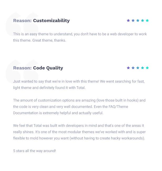 Total WordPress Theme 5 Star Reviews